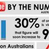 Online Video Rocks